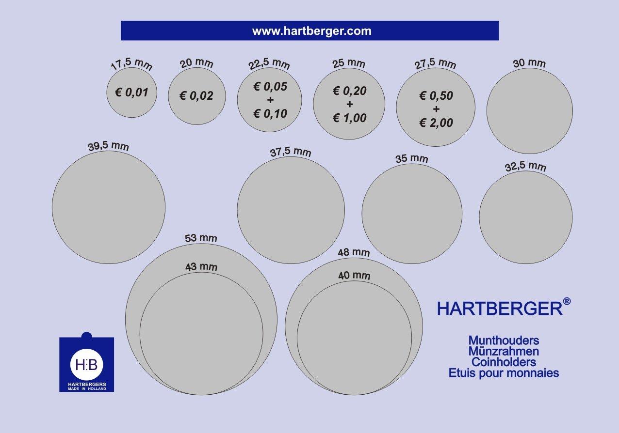 Hartberger Durchmesserkarte
